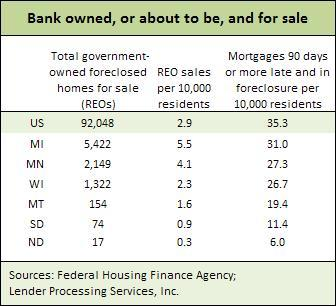 Foreclosures -- 9-26-11