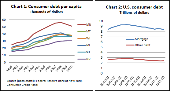 District debt -- Charts 1-2    12-16-11