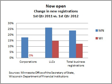 New biz registrations -- 4-24-12