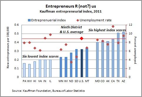 Entrepreneur -- 4-18-12