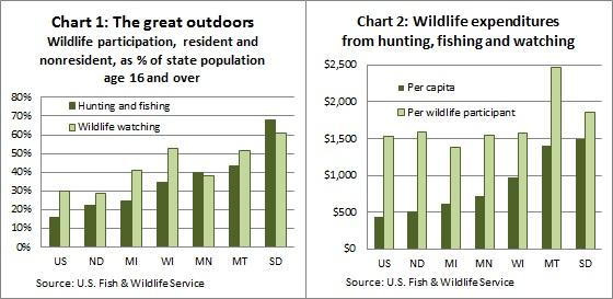 Hunting Ch1-2 -- 9-19-12