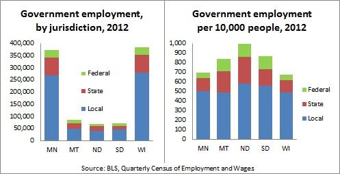 Govt. employment 1-17-13