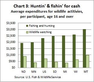 Hunting Ch3 -- 9-19-12