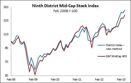 Stock index -- 4-17-13