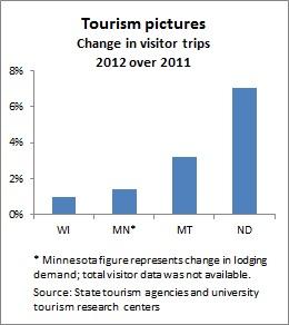 Tourism 2012 -- 5-10-13