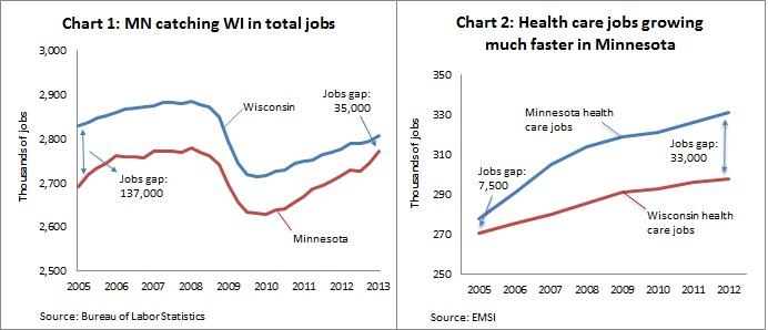 MN-WI jobs gap ch 1-2 -- 6-28-13
