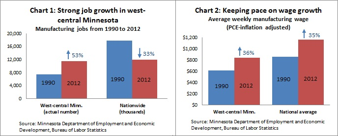 West-central MN manufacturing jobs CH 1-2 -- 9-3-13