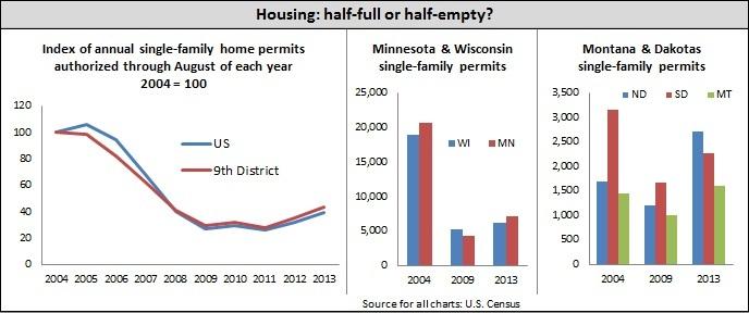 Building permits thru August -- 9-26-13
