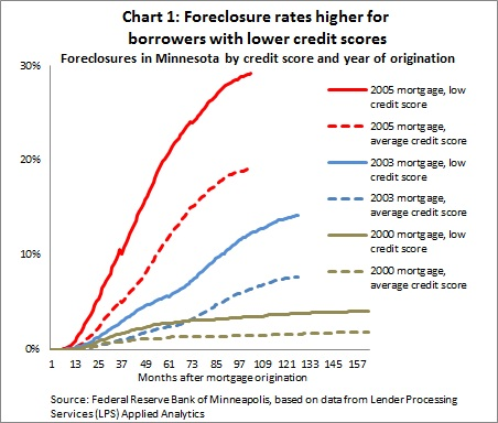 Foreclosures Ch1 -- 10-29-13
