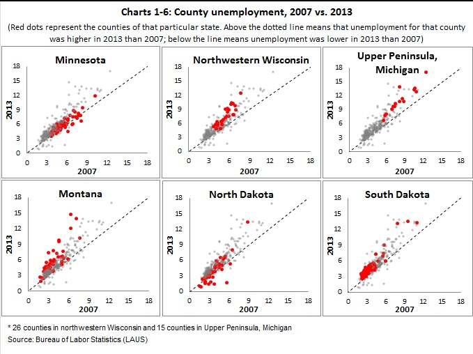 County unemployment charts 1-6 -- 3-24-14 -- 3-24-14