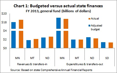 State budgets CH1 -- 3-25-14