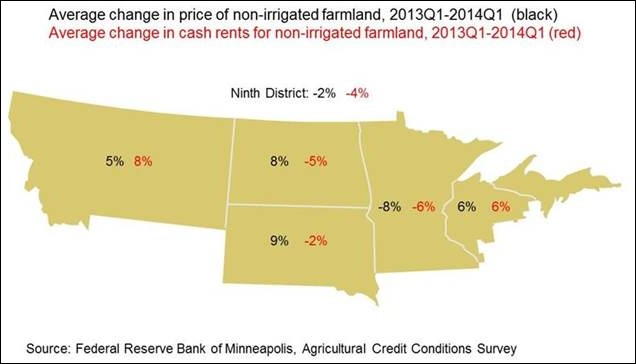 Farmland prices -- 5-21-14