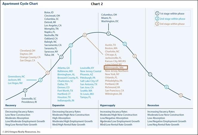 Integra CRE report MPLS -- CH2 -- 1-8-14