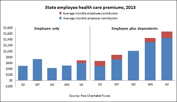 State helath care premiums -- 8-13-14