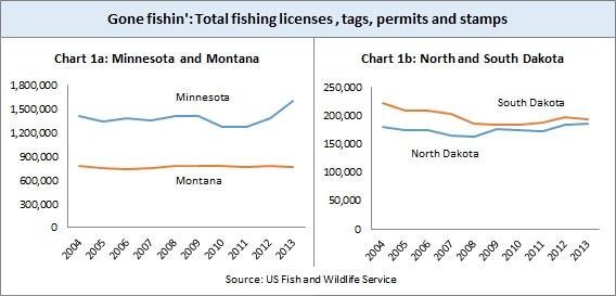 Fishing charts 1a-1b -- 8-19-14