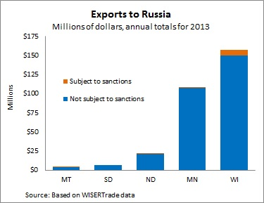 Russian food sanctions -- 8-26-14