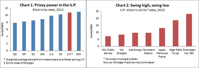 UP power -- 11-3-14
